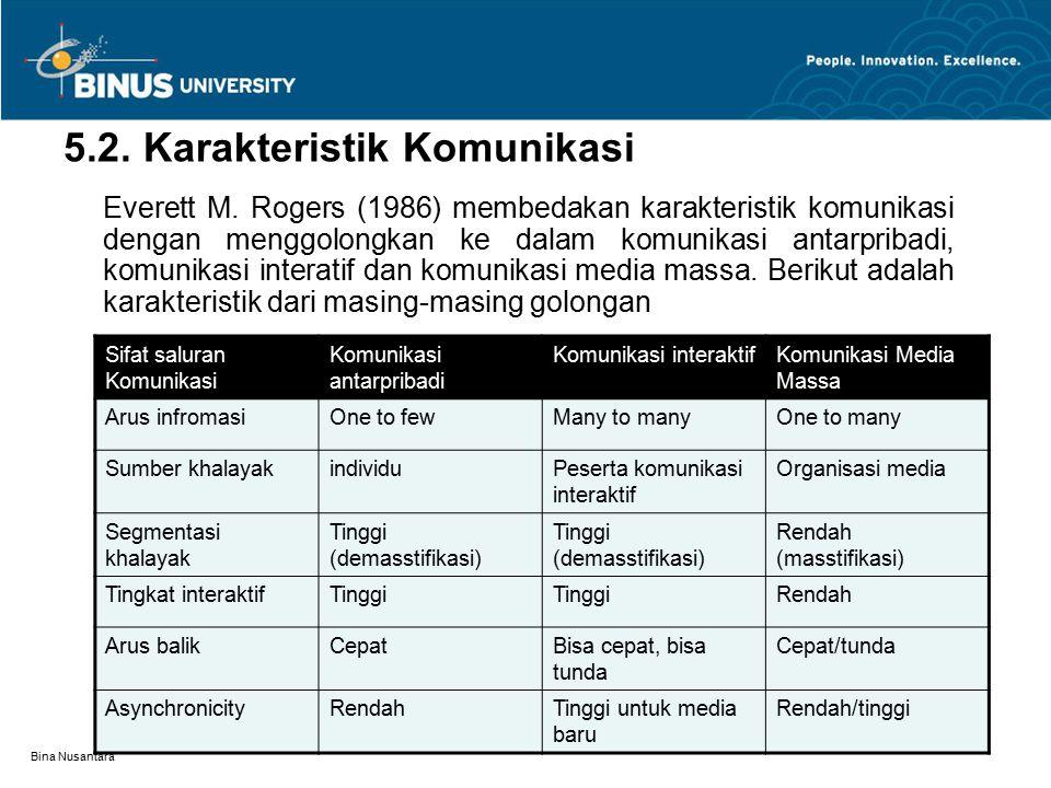 5.2. Karakteristik Komunikasi