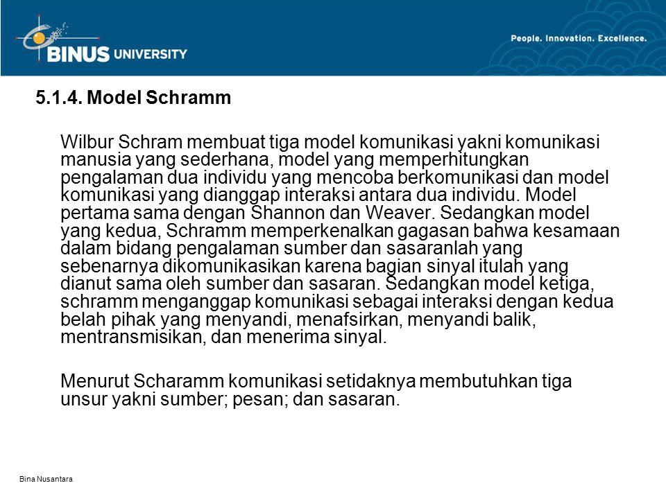 5.1.4. Model Schramm