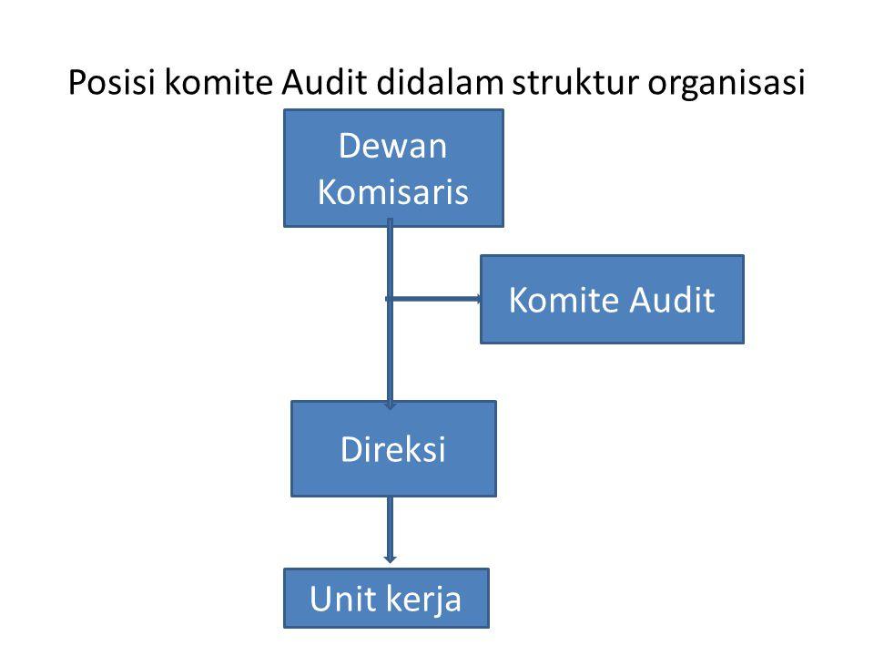 Posisi komite Audit didalam struktur organisasi