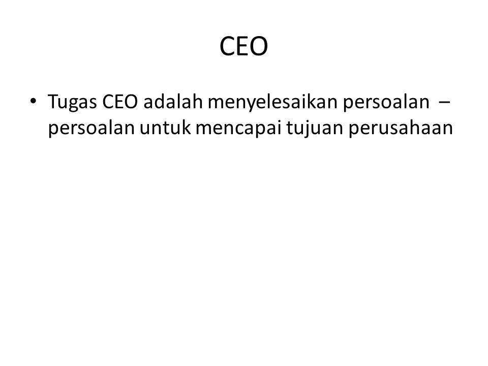 CEO Tugas CEO adalah menyelesaikan persoalan – persoalan untuk mencapai tujuan perusahaan
