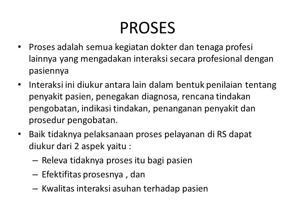 PROSES Proses adalah semua kegiatan dokter dan tenaga profesi lainnya yang mengadakan interaksi secara profesional dengan pasiennya.