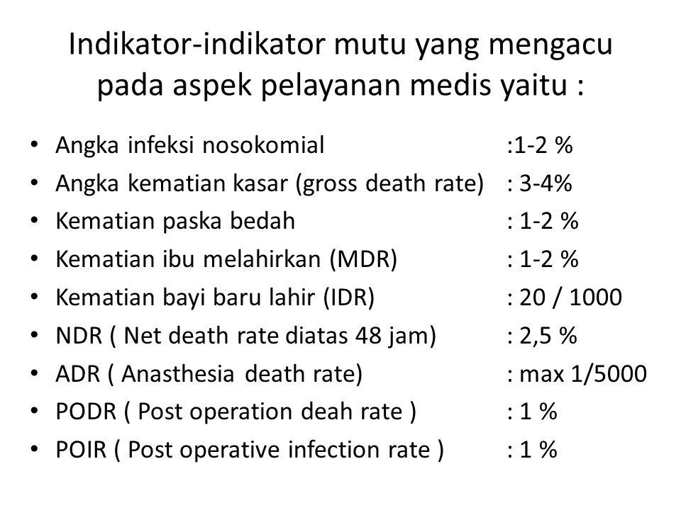 Indikator-indikator mutu yang mengacu pada aspek pelayanan medis yaitu :
