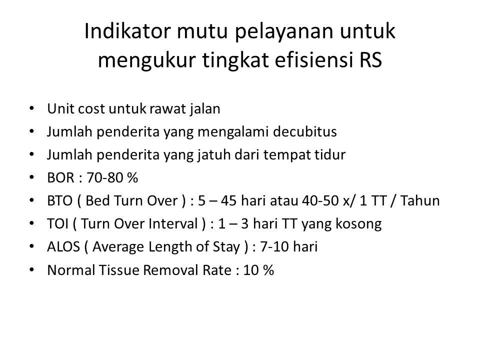 Indikator mutu pelayanan untuk mengukur tingkat efisiensi RS