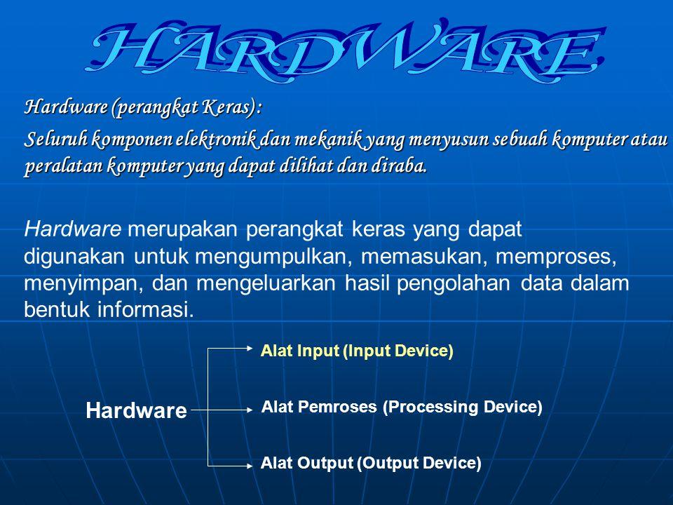 HARDWARE Hardware (perangkat Keras) :