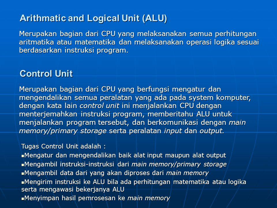 Arithmatic and Logical Unit (ALU)