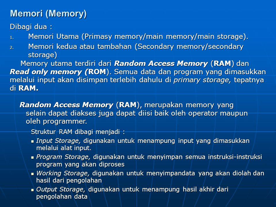 Memori (Memory) Dibagi dua :