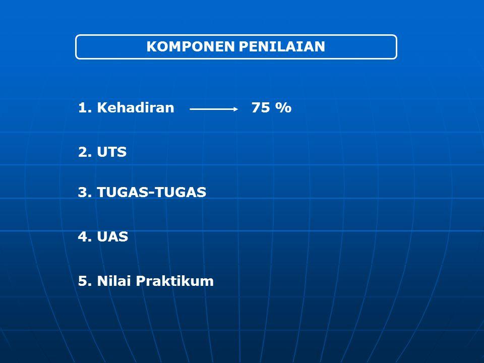 KOMPONEN PENILAIAN 1. Kehadiran 75 % 2. UTS 3. TUGAS-TUGAS 4. UAS 5. Nilai Praktikum