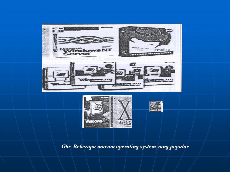 Gbr. Beberapa macam operating system yang popular