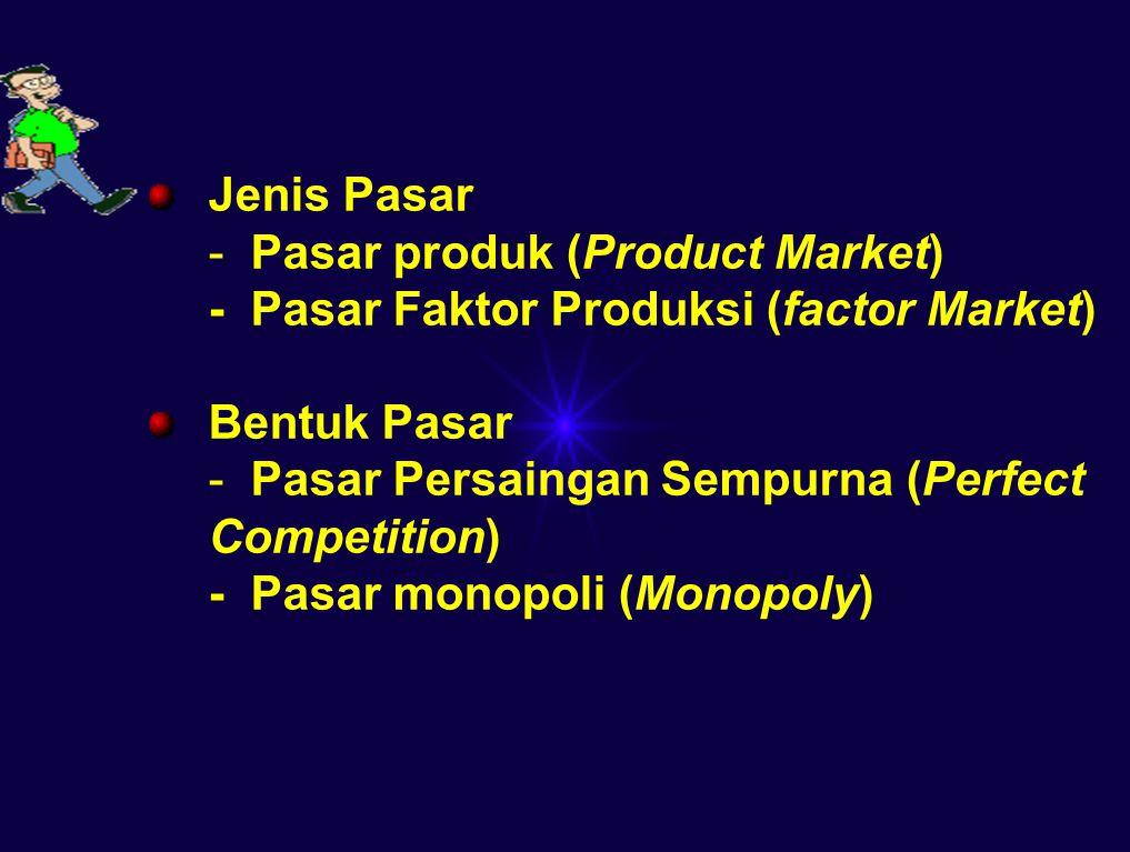 Jenis Pasar - Pasar produk (Product Market) - Pasar Faktor Produksi (factor Market) Bentuk Pasar.