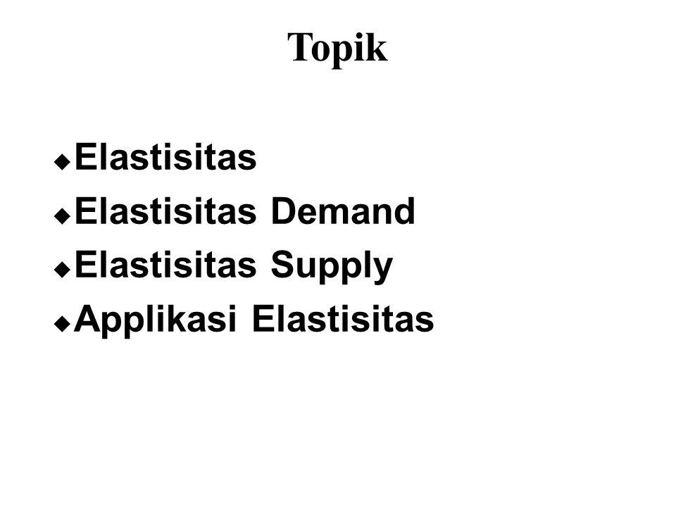 Topik Elastisitas Elastisitas Demand Elastisitas Supply