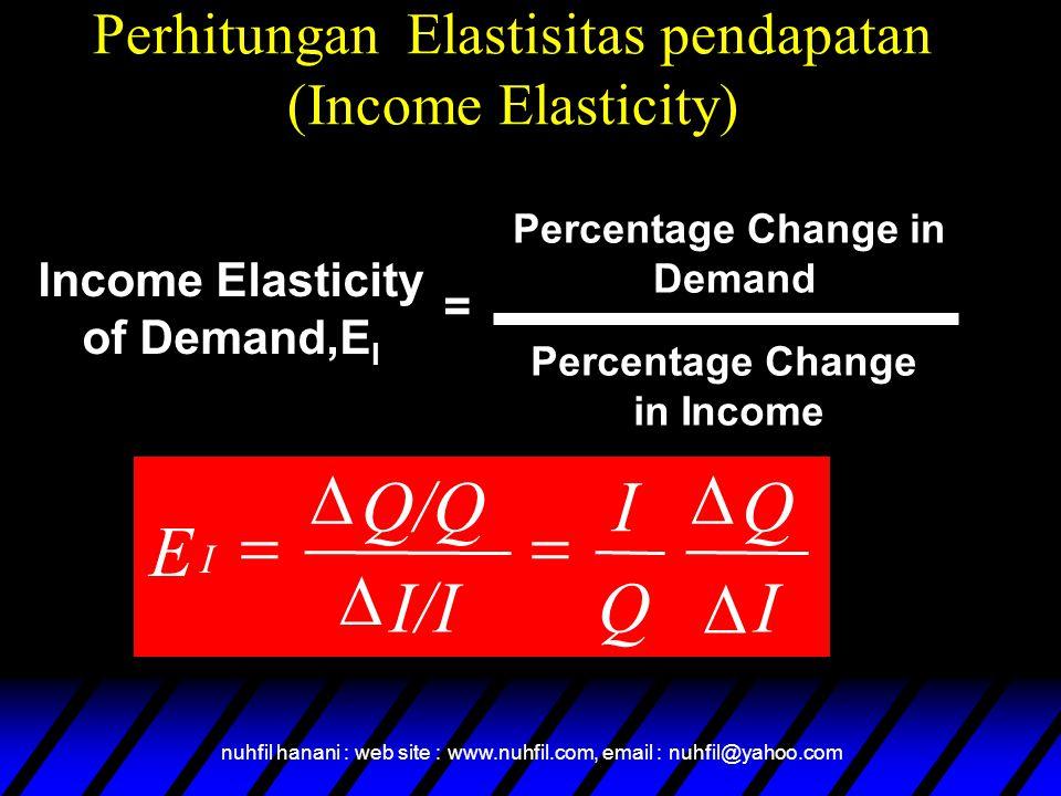 Perhitungan Elastisitas pendapatan (Income Elasticity)