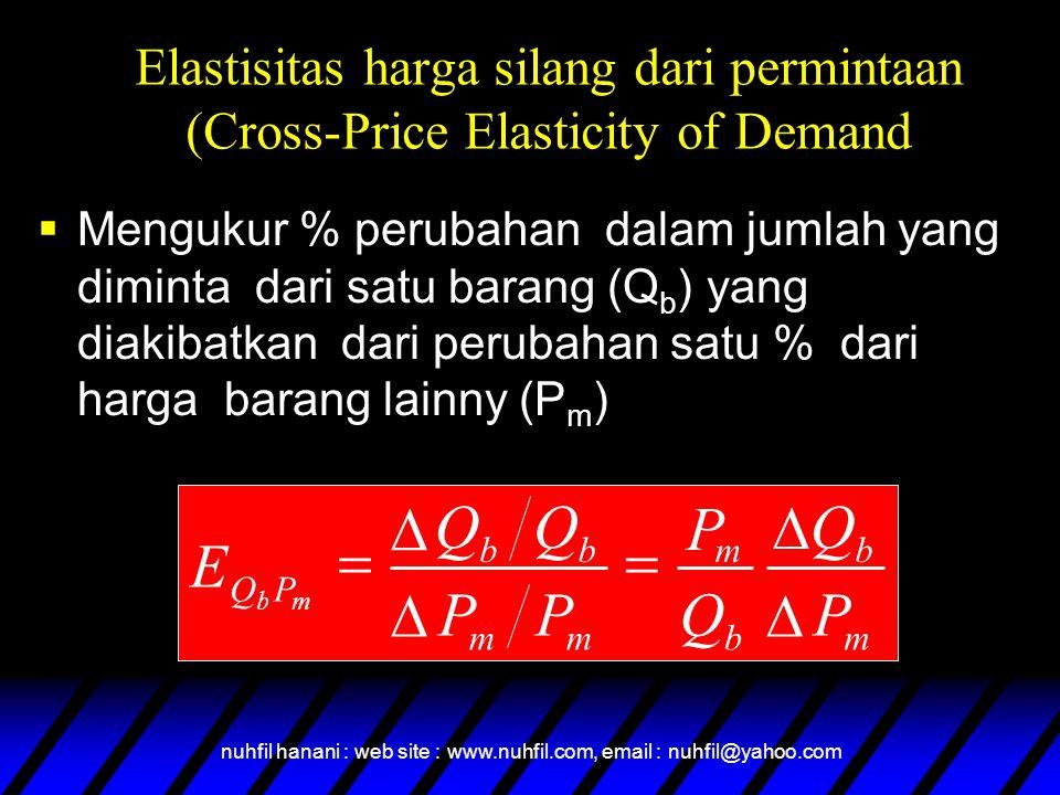 Elastisitas harga silang dari permintaan (Cross-Price Elasticity of Demand
