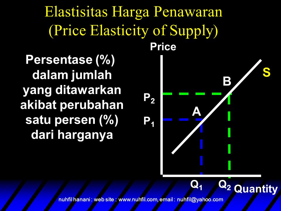 Elastisitas Harga Penawaran (Price Elasticity of Supply)