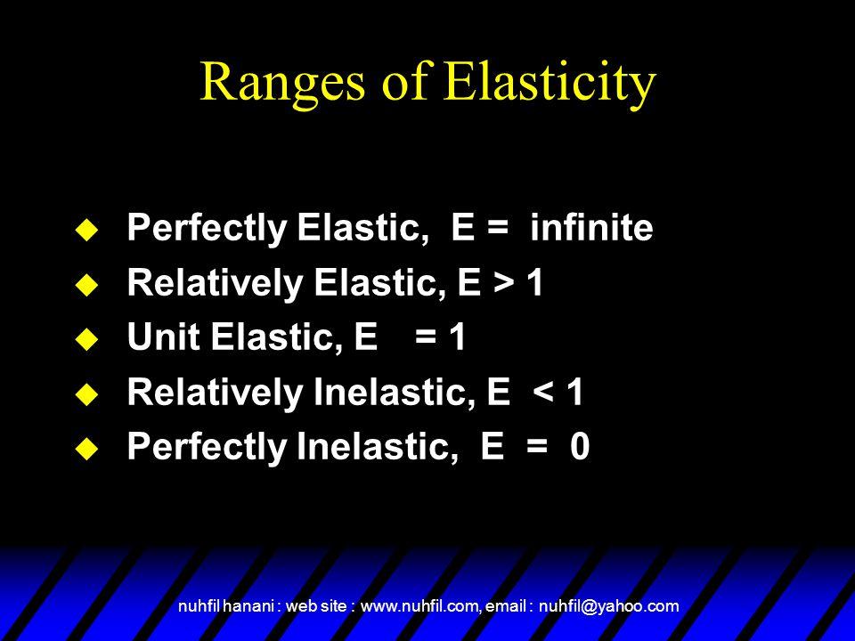 Ranges of Elasticity Perfectly Elastic, E = infinite