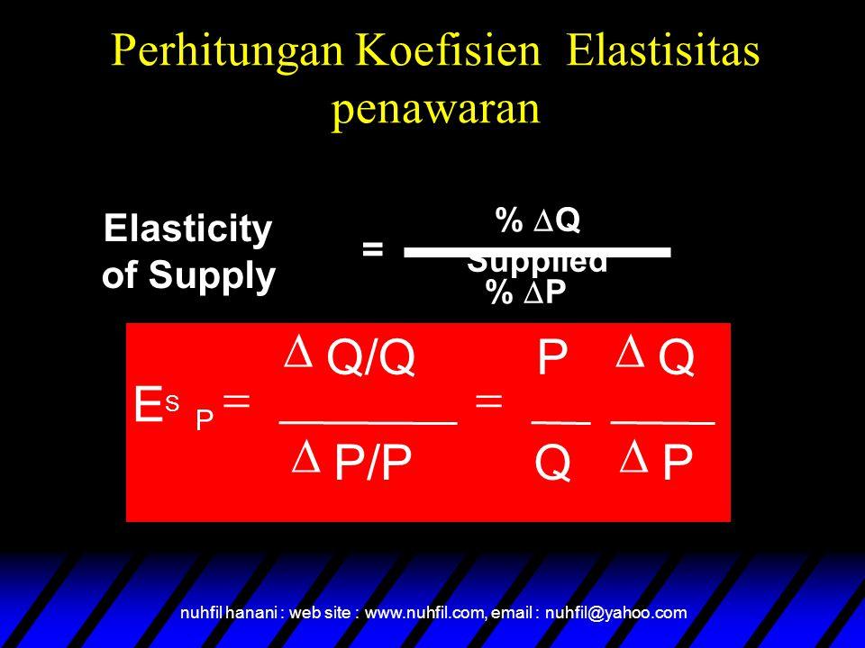 Perhitungan Koefisien Elastisitas penawaran