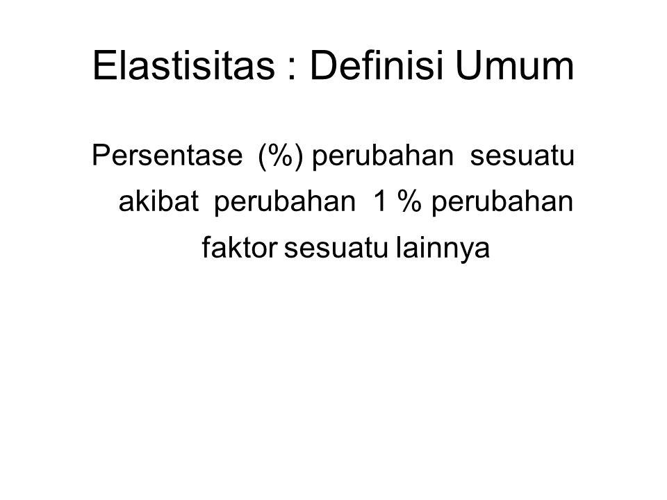 Elastisitas : Definisi Umum