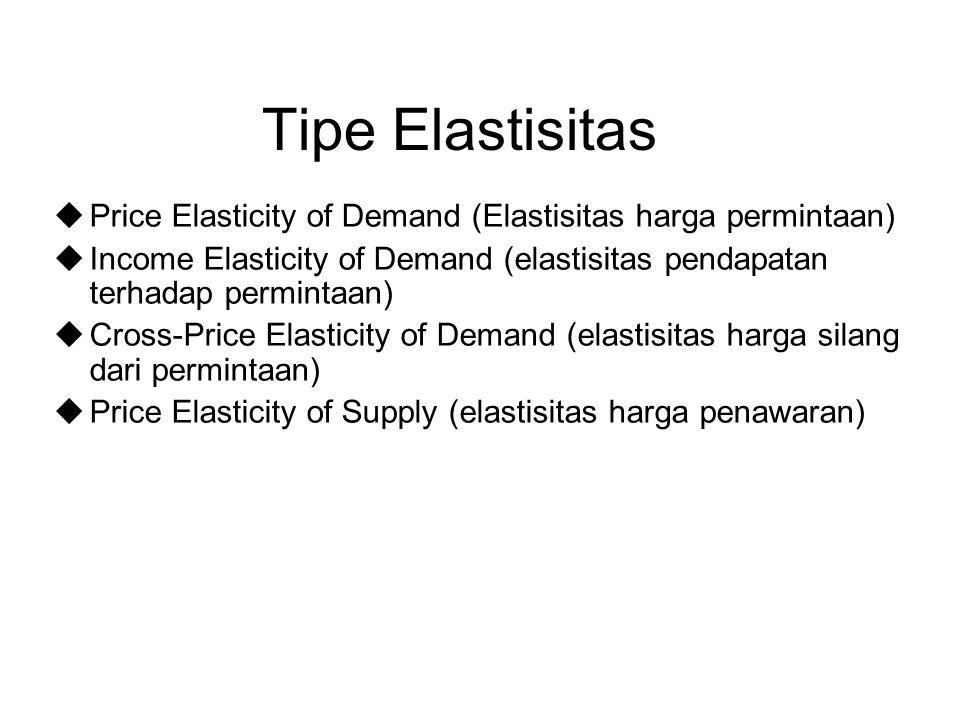 Tipe Elastisitas Price Elasticity of Demand (Elastisitas harga permintaan) Income Elasticity of Demand (elastisitas pendapatan terhadap permintaan)