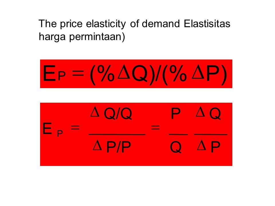 P) Q)/(% (% E D = P Q P/P Q/Q E D = P