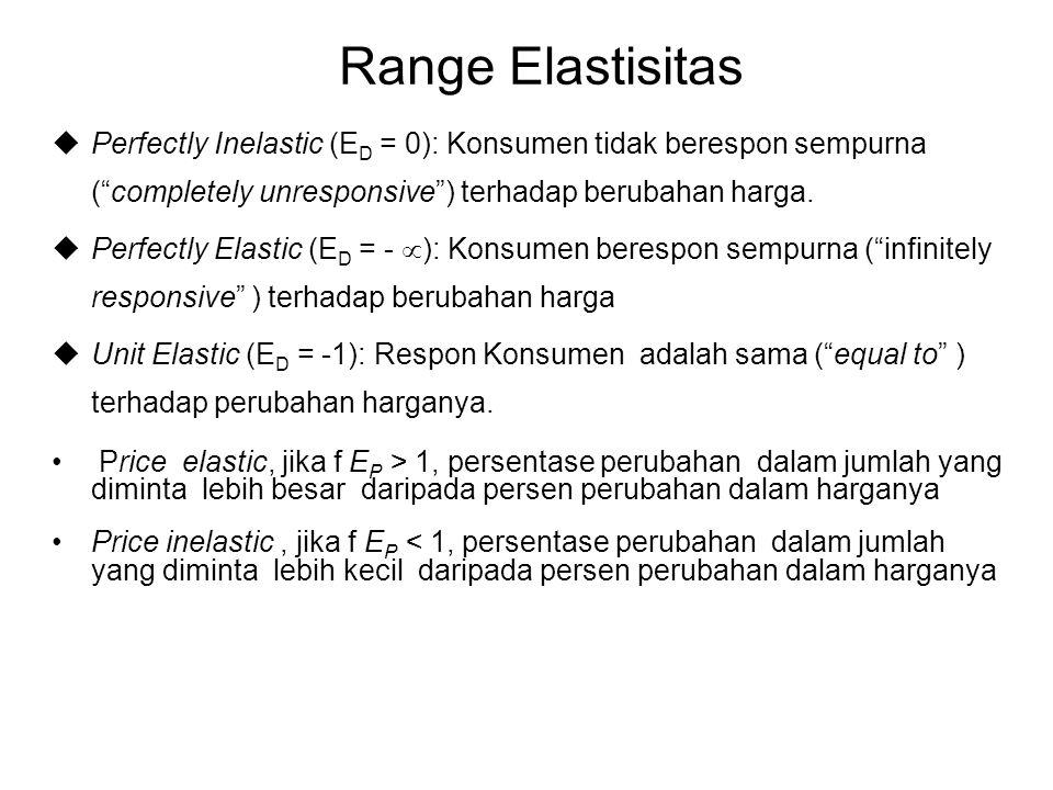 Range Elastisitas Perfectly Inelastic (ED = 0): Konsumen tidak berespon sempurna ( completely unresponsive ) terhadap berubahan harga.