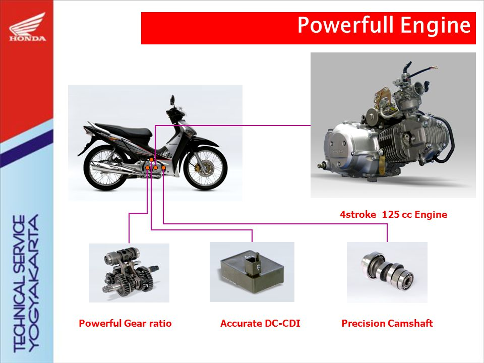 Powerfull Engine 4stroke 125 cc Engine Powerful Gear ratio