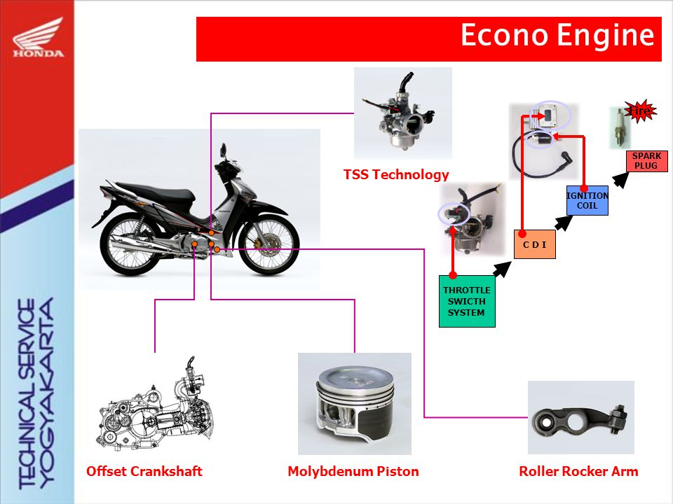 Econo Engine TSS Technology Offset Crankshaft Molybdenum Piston