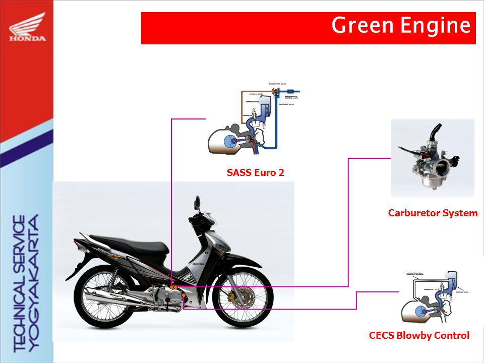 Green Engine SASS Euro 2 Carburetor System CECS Blowby Control