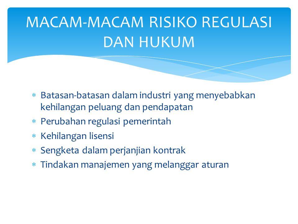 MACAM-MACAM RISIKO REGULASI DAN HUKUM