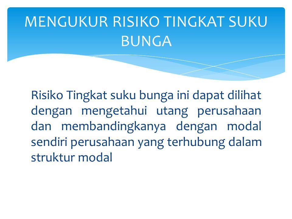 MENGUKUR RISIKO TINGKAT SUKU BUNGA