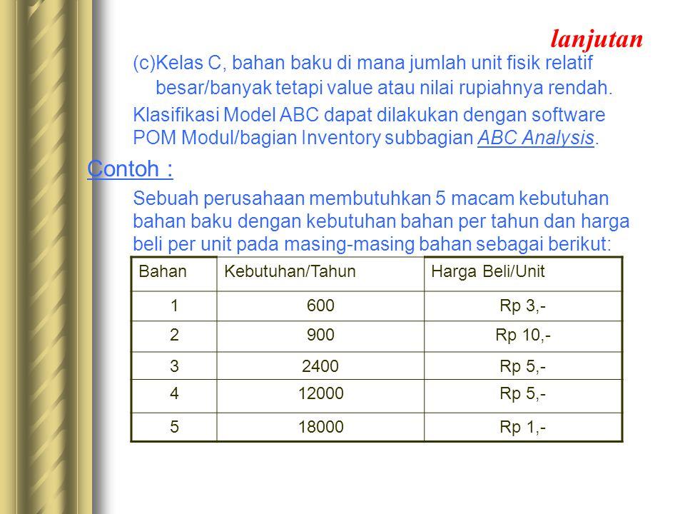lanjutan (c)Kelas C, bahan baku di mana jumlah unit fisik relatif besar/banyak tetapi value atau nilai rupiahnya rendah.