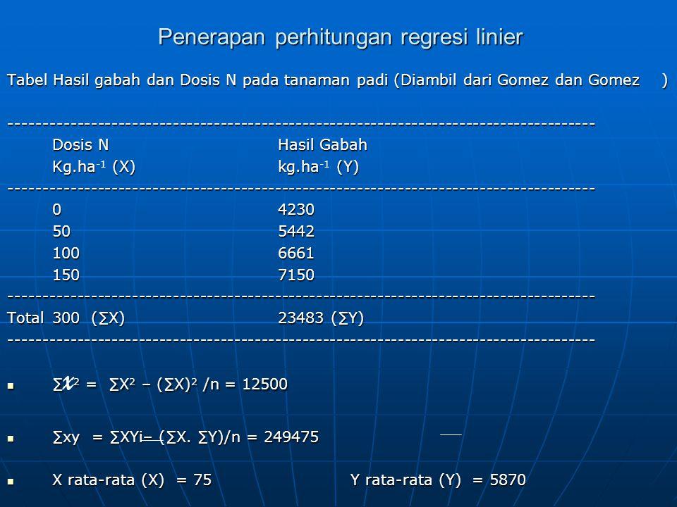 Penerapan perhitungan regresi linier