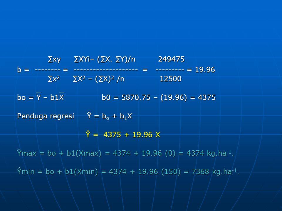 ∑xy ∑XYi– (∑X. ∑Y)/n 249475 b = -------- = -------------------- = --------- = 19.96.