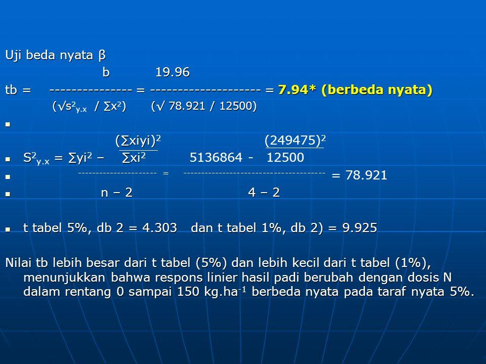tb = --------------- = -------------------- = 7.94* (berbeda nyata)