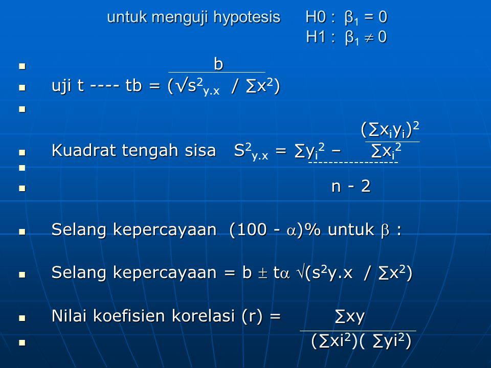 untuk menguji hypotesis H0 : β1 = 0 H1 : β1  0