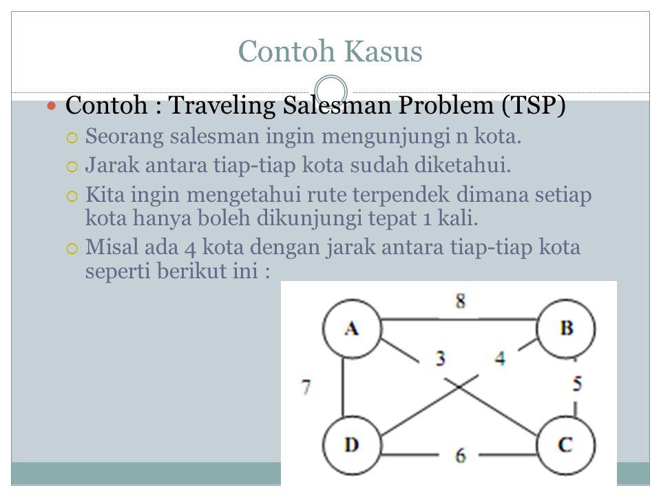 Contoh Kasus Contoh : Traveling Salesman Problem (TSP)