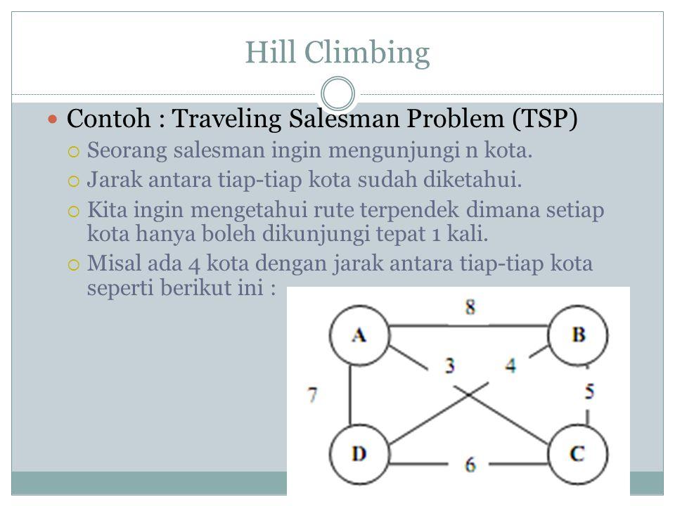 Hill Climbing Contoh : Traveling Salesman Problem (TSP)