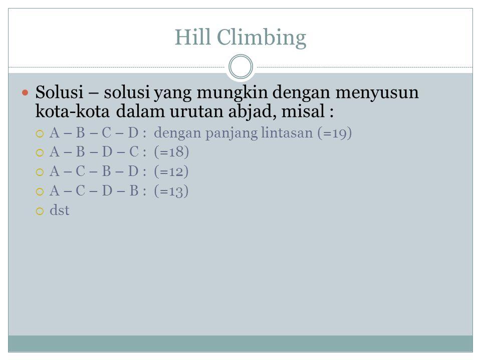 Hill Climbing Solusi – solusi yang mungkin dengan menyusun kota-kota dalam urutan abjad, misal : A – B – C – D : dengan panjang lintasan (=19)