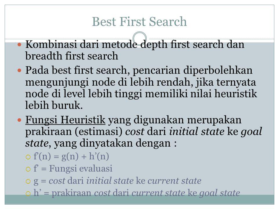 Best First Search Kombinasi dari metode depth first search dan breadth first search.