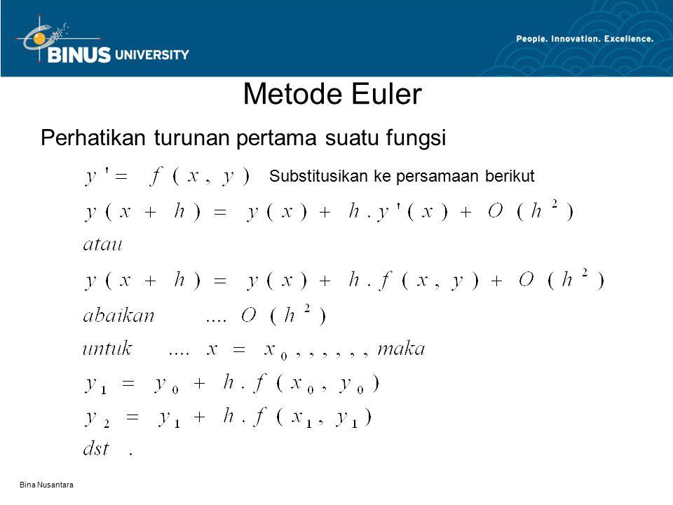 Metode Euler Perhatikan turunan pertama suatu fungsi