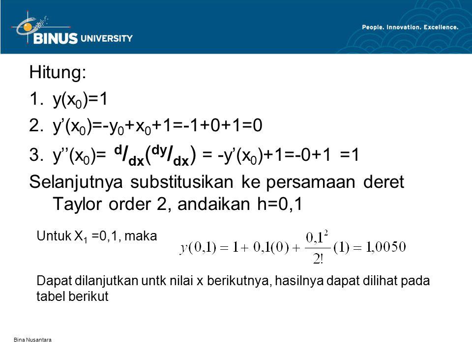 y''(x0)= d/dx(dy/dx) = -y'(x0)+1=-0+1 =1