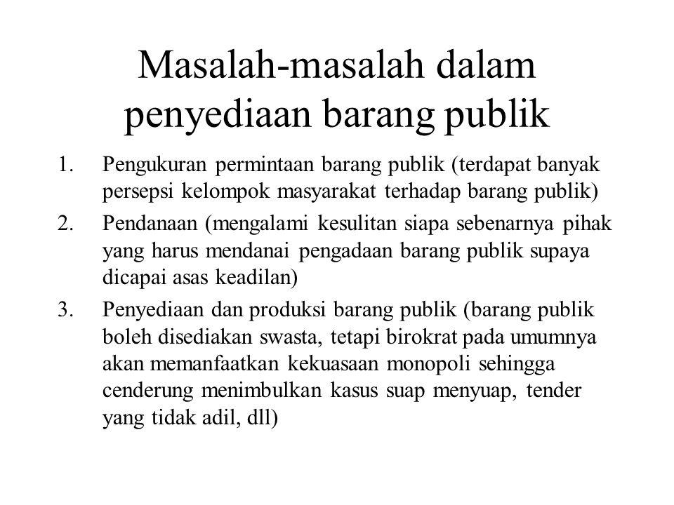 Masalah-masalah dalam penyediaan barang publik