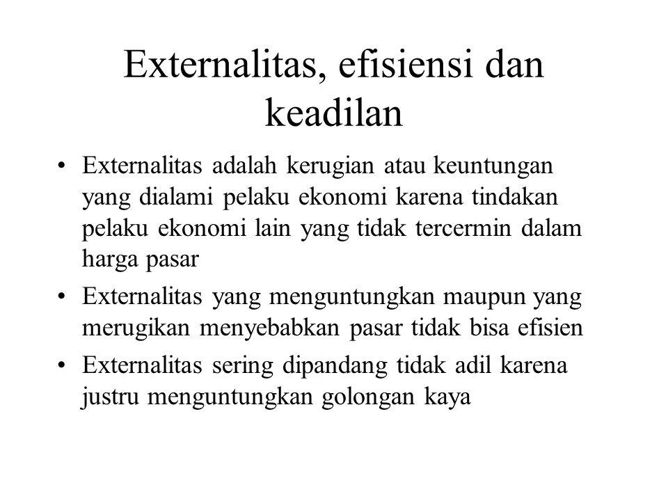 Externalitas, efisiensi dan keadilan
