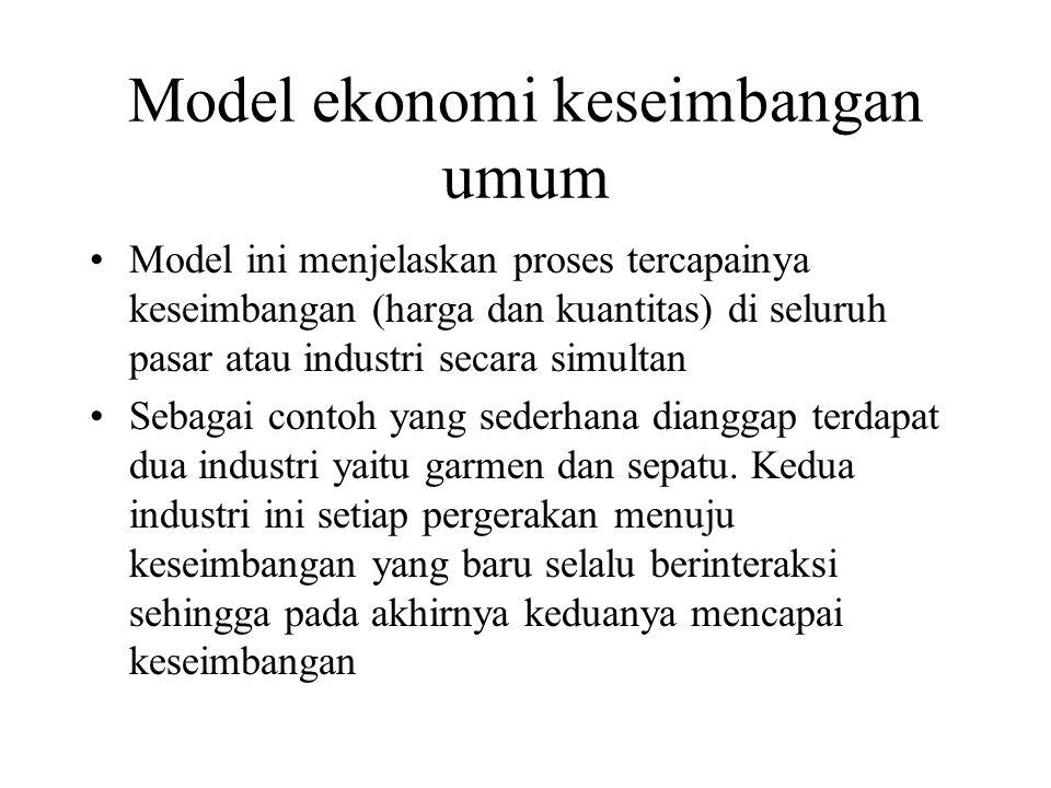 Model ekonomi keseimbangan umum