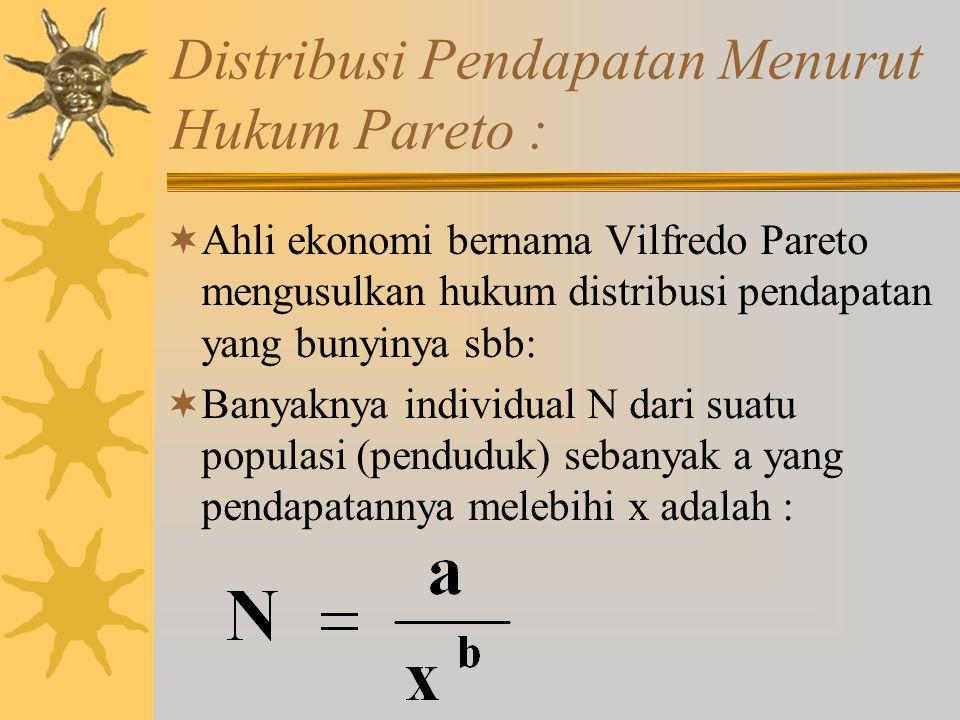 Distribusi Pendapatan Menurut Hukum Pareto :