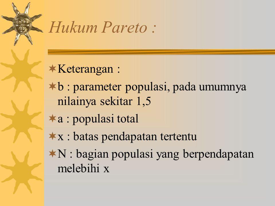 Hukum Pareto : Keterangan :