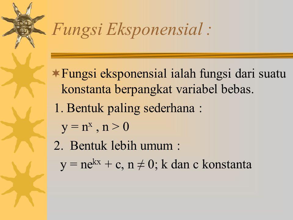 Fungsi Eksponensial : Fungsi eksponensial ialah fungsi dari suatu konstanta berpangkat variabel bebas.