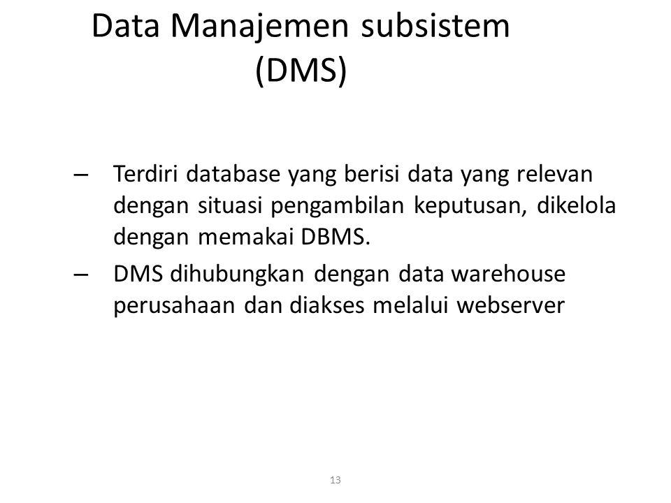 Data Manajemen subsistem (DMS)