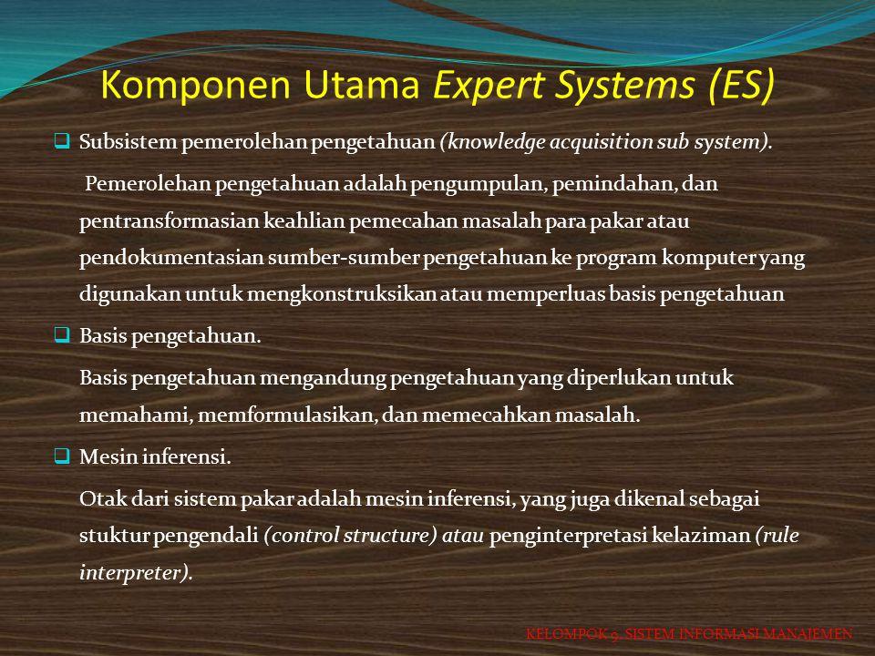 Komponen Utama Expert Systems (ES)