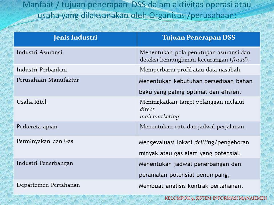 Manfaat / tujuan penerapan DSS dalam aktivitas operasi atau usaha yang dilaksanakan oleh Organisasi/perusahaan: