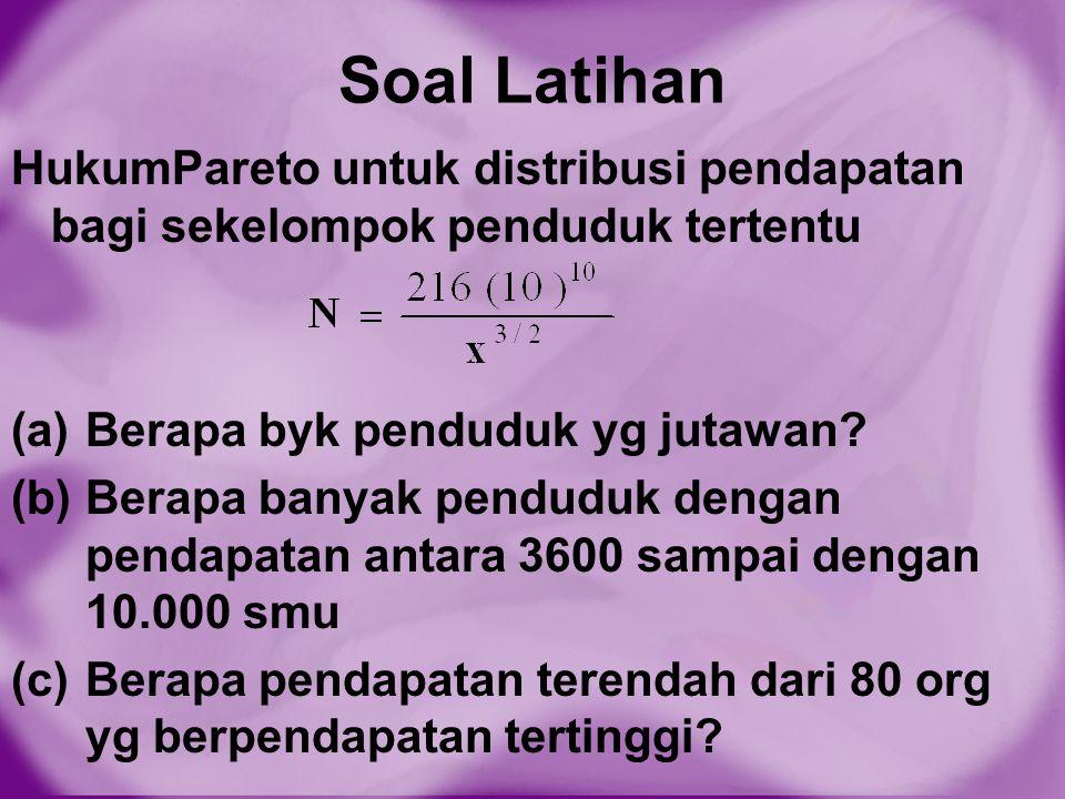 Soal Latihan HukumPareto untuk distribusi pendapatan bagi sekelompok penduduk tertentu. (a) Berapa byk penduduk yg jutawan