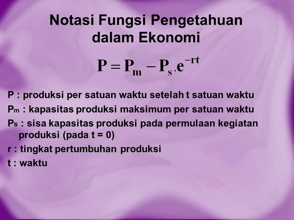 Notasi Fungsi Pengetahuan dalam Ekonomi